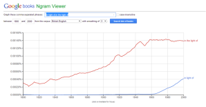 Ngram in (the) light of, British